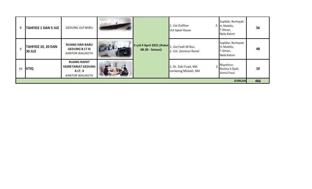 JADWAL-SELEKSI-CALON-KAFILAH-MTQ_002